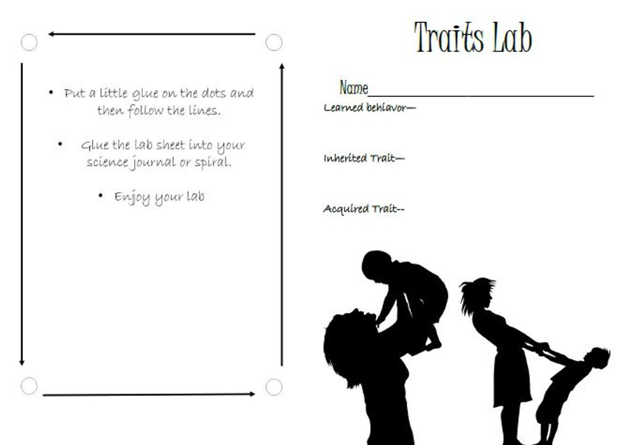 Inherited Traits Science Lab