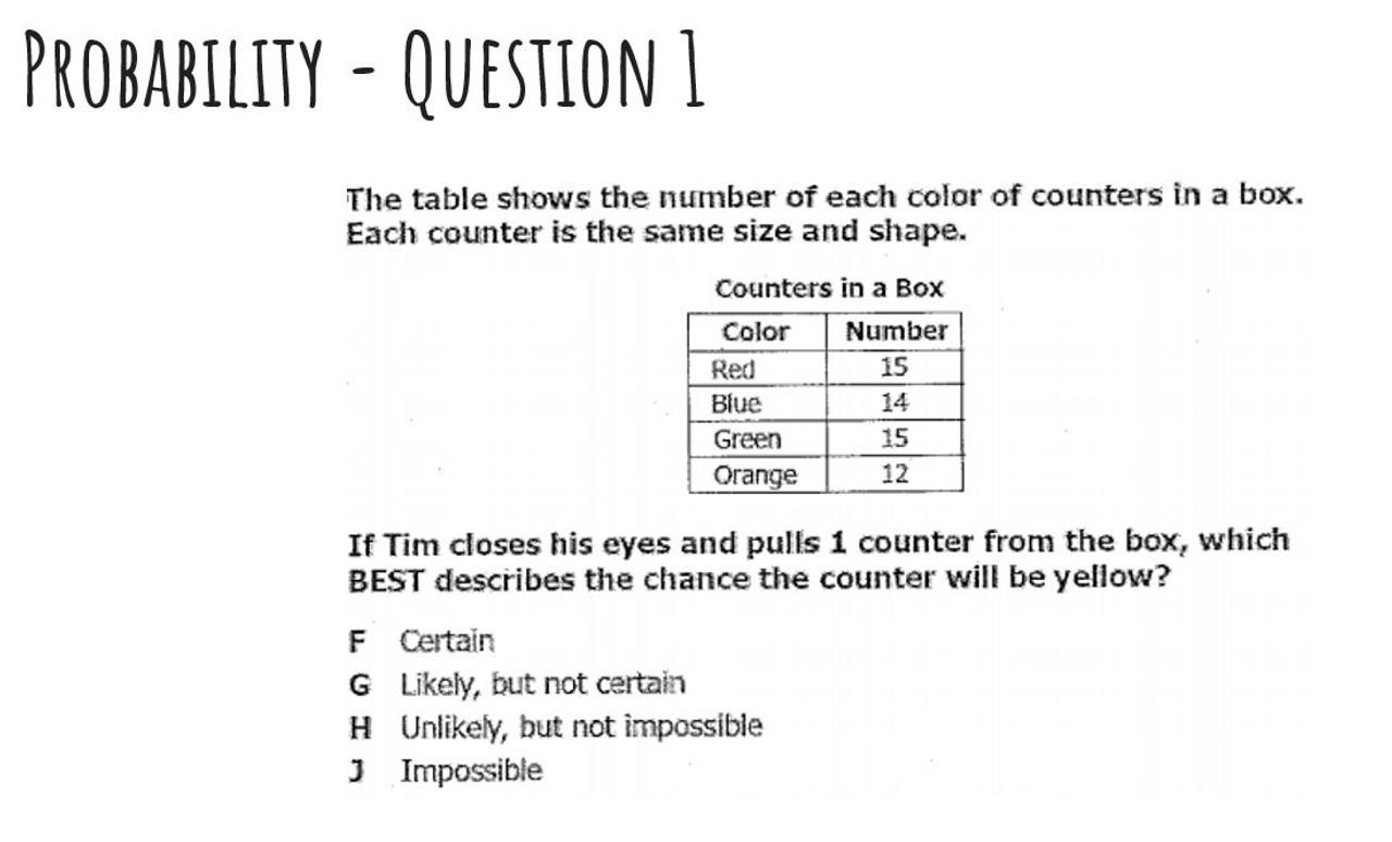 Fourth Grade Math Test Prep
