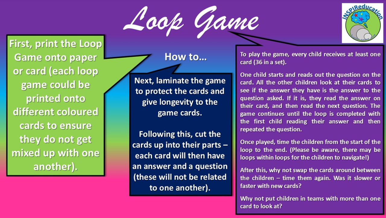 """2D Shape Knowledge and Properties: Loop Game - """"I have...Who has..?"""""""
