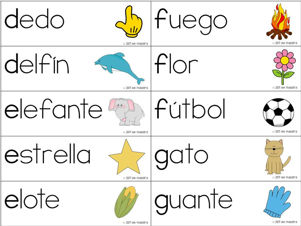 Sonidos Iniciales - Spanish Word Wall Cards & Sorting Mats Literacy Center