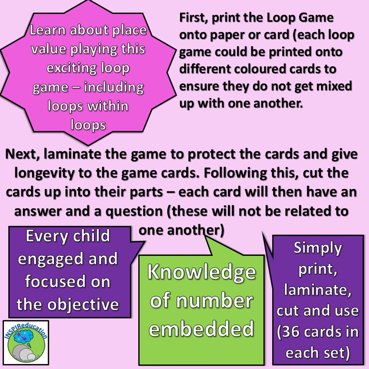 """Place Value - Multiplying and Dividing by 10 (""""I have...Who has..?) Card Game"""