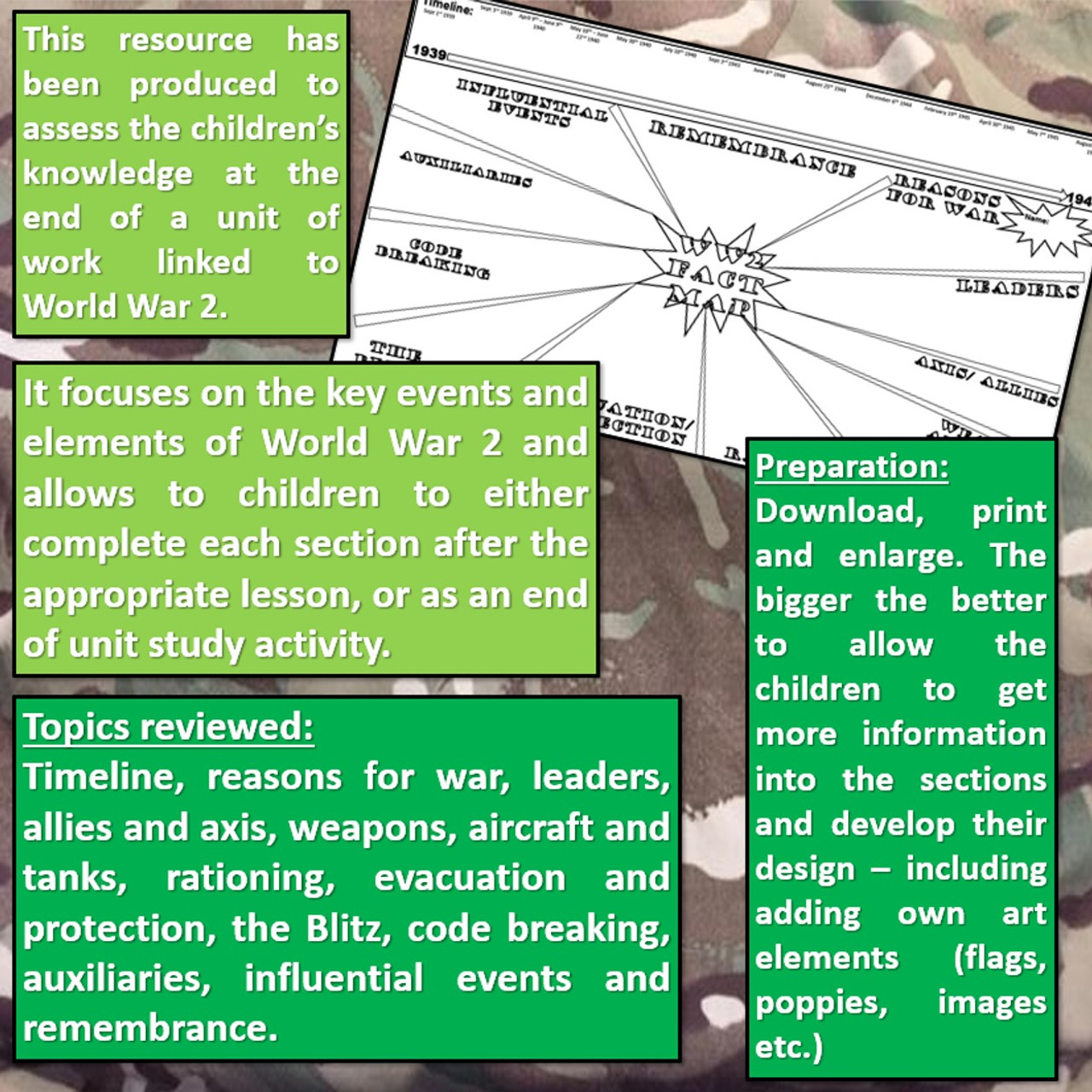 World War Two - Evaluation Poster to assess learning
