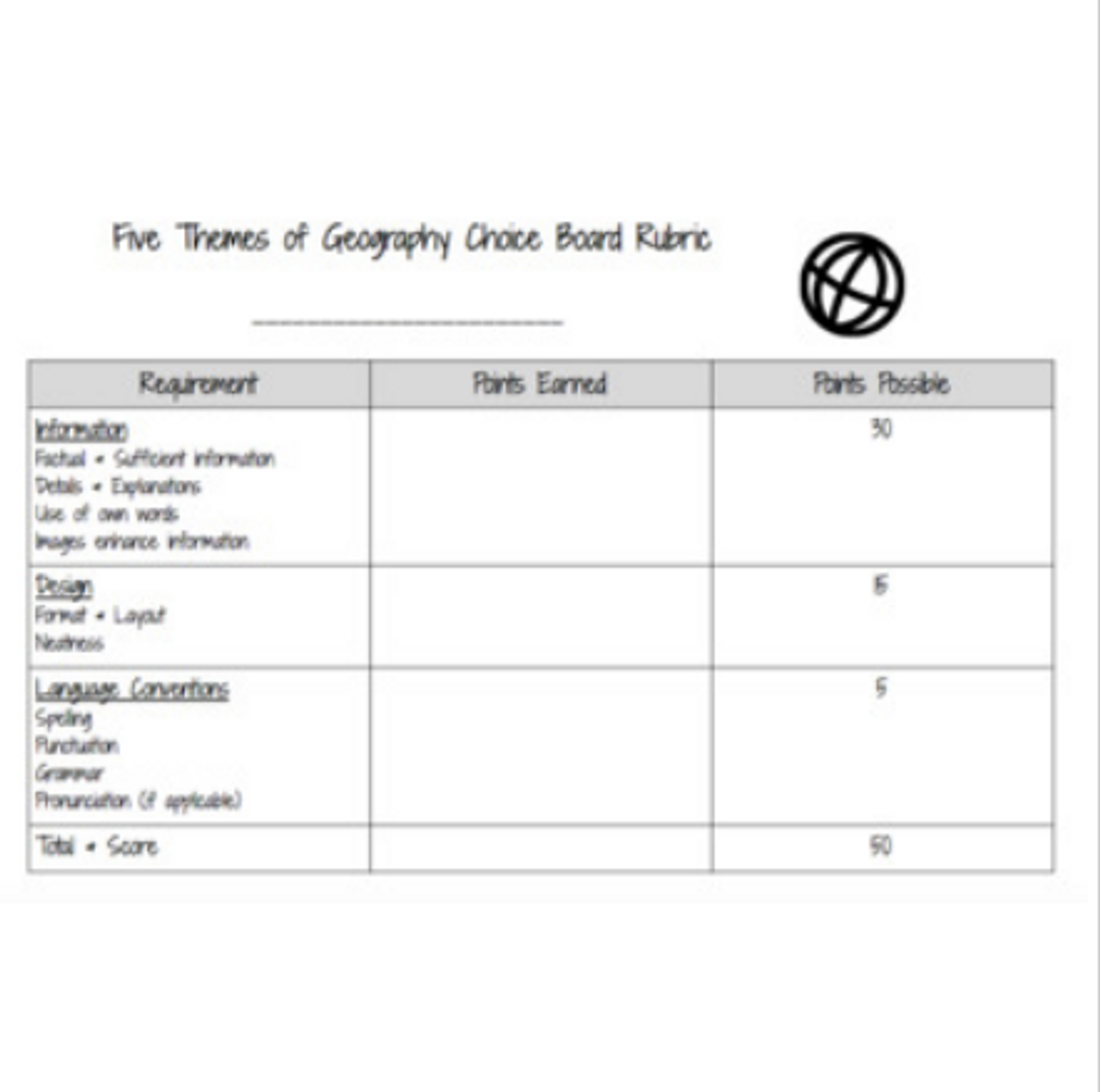 Five Themes of Geography Choice Board