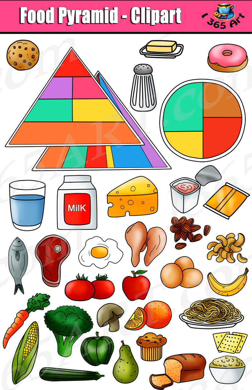 Food pyramid clipart files in color