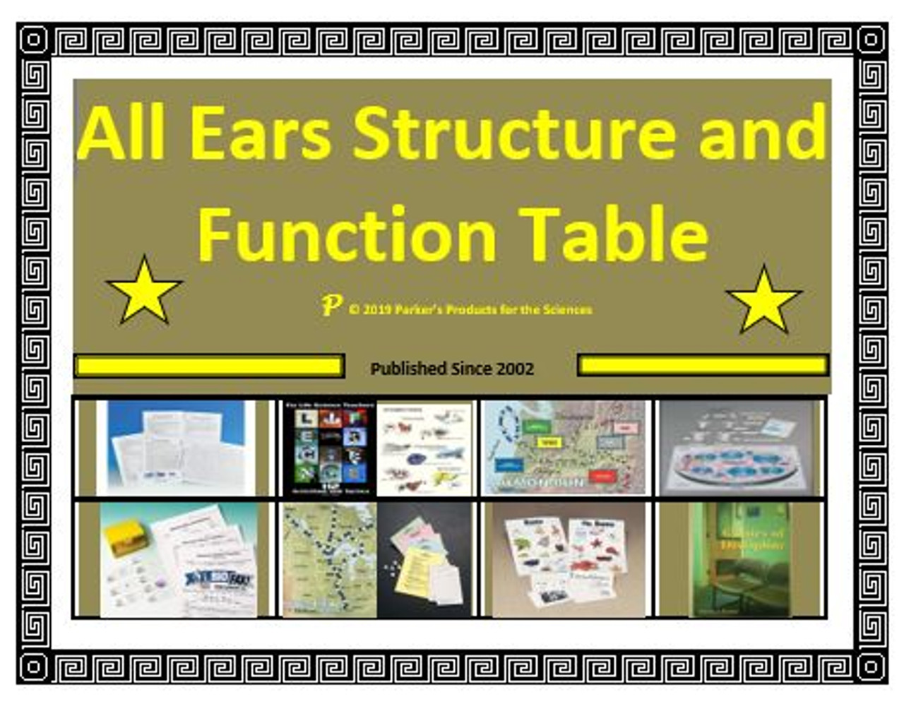 """""""All Ears"""" Structure and Function Table"""