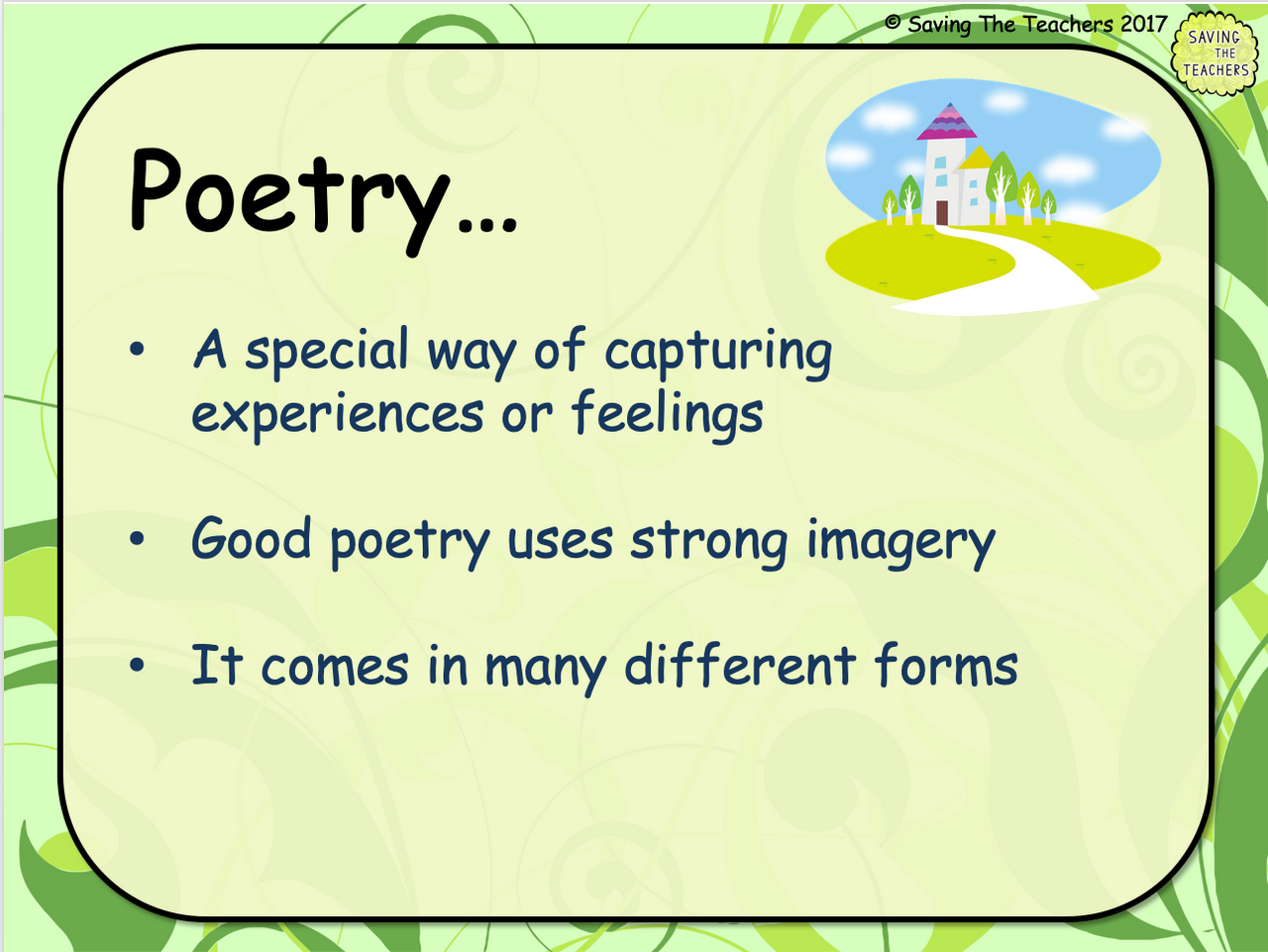 Poetry Introduction PowerPoint