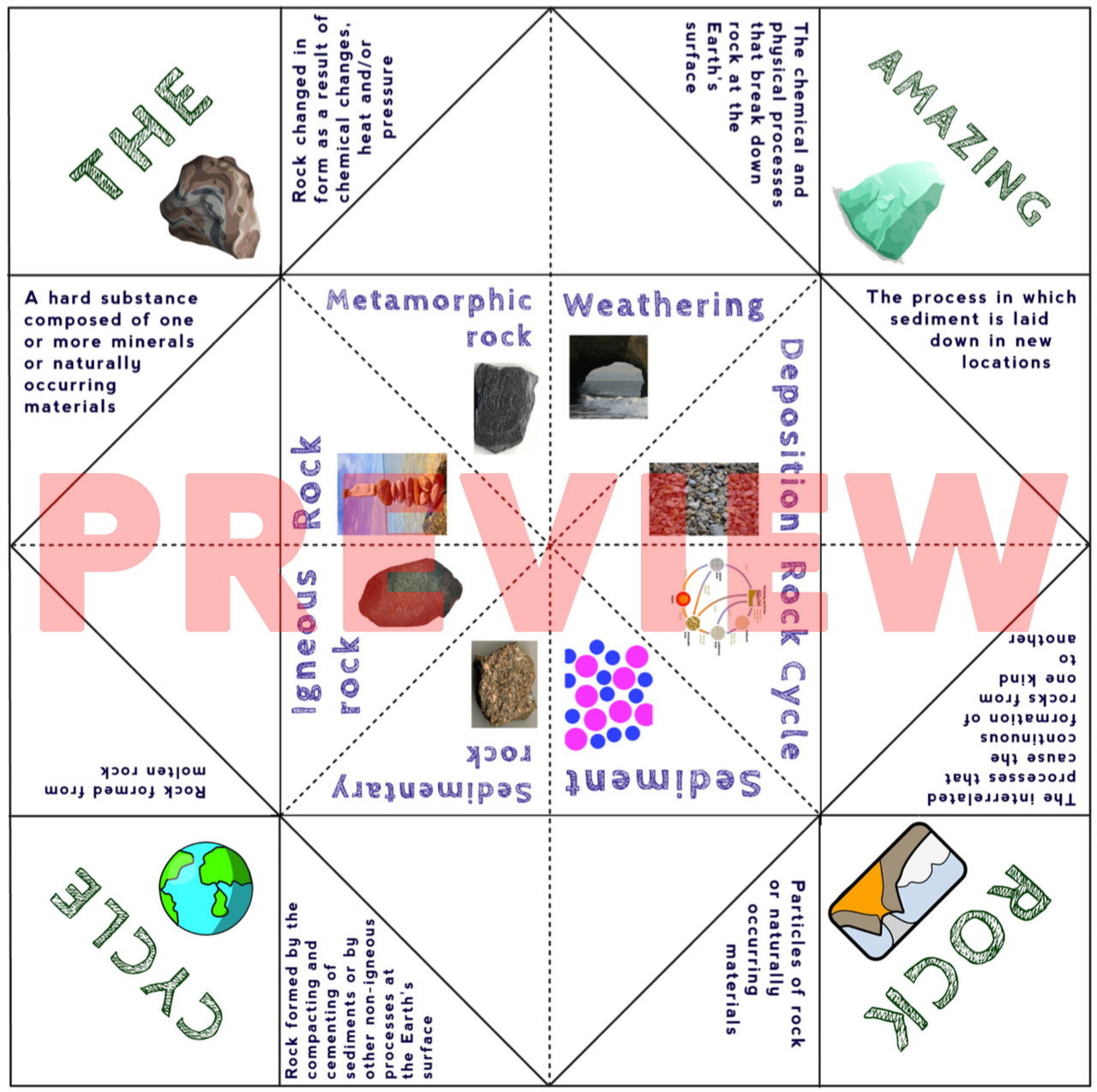 The Rock Cycle Activity - Cootie Catcher Game