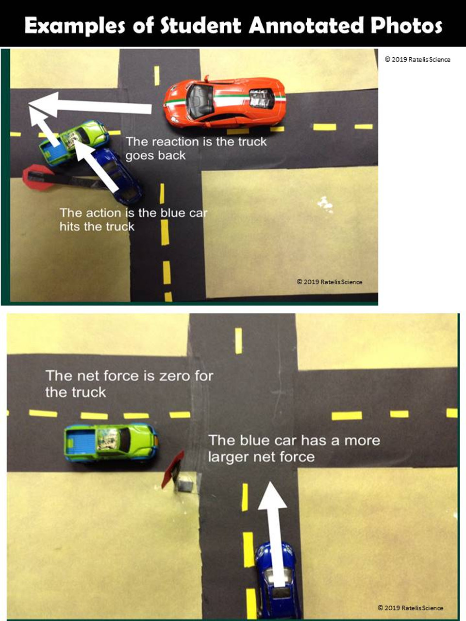 Newton's Laws of Motion Project Car Crashes