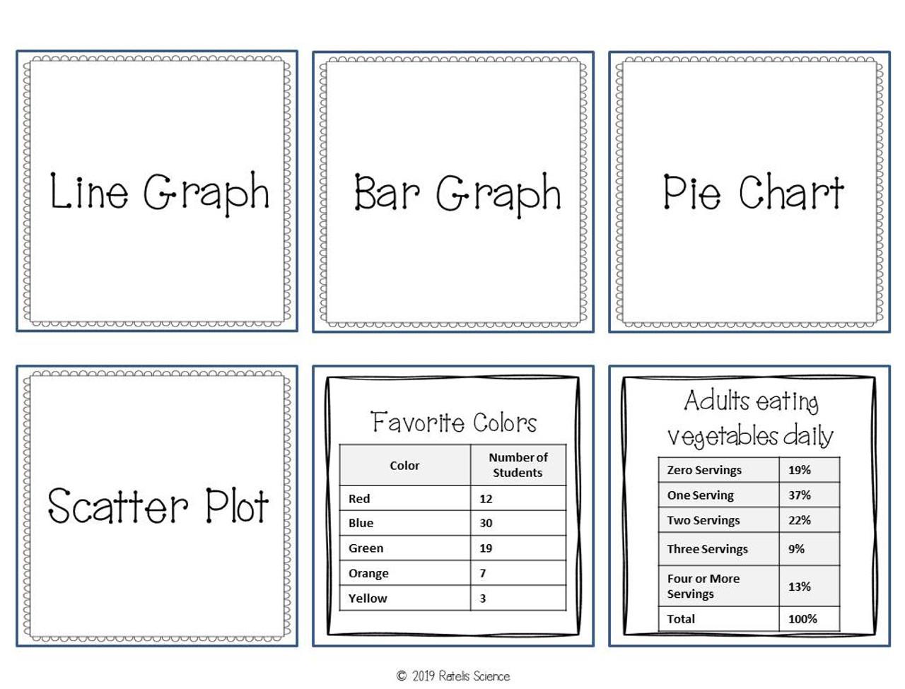 Analyzing and Interpreting Data: Using Graphs Card Sort