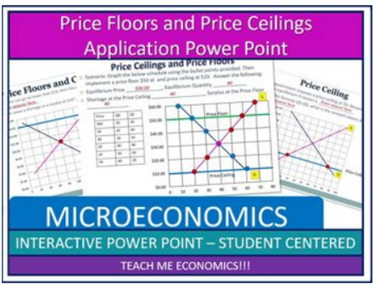 Price Floors Price Ceilings Interactive Powerpoint Worksheet Economics