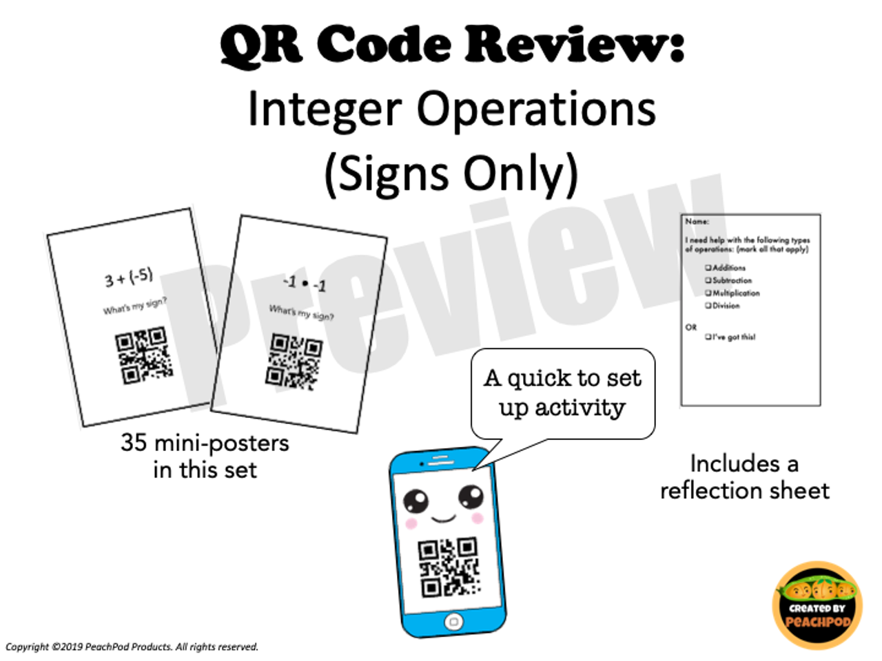 QR Code Review: Integer Operations (Signs Only)