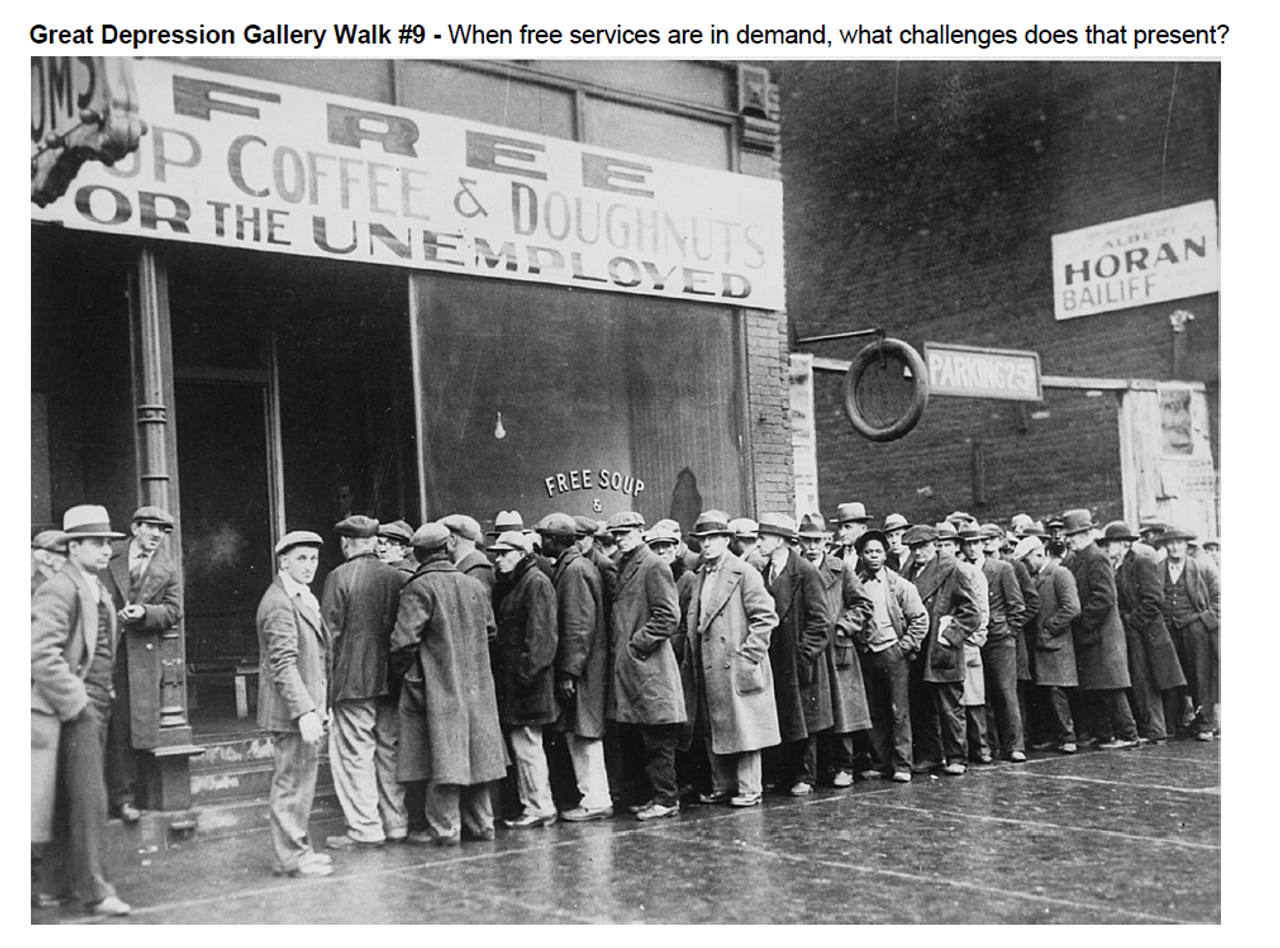9 Gallery Walk Images Stations Questions from the Great Depression US History