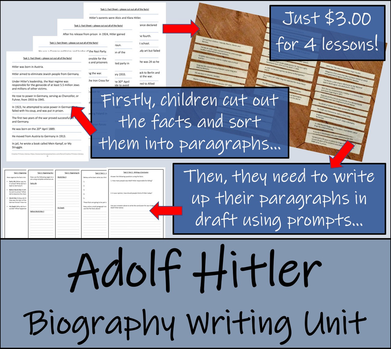 Adolf Hitler - 5th & 6th Grade Biography Writing Activity