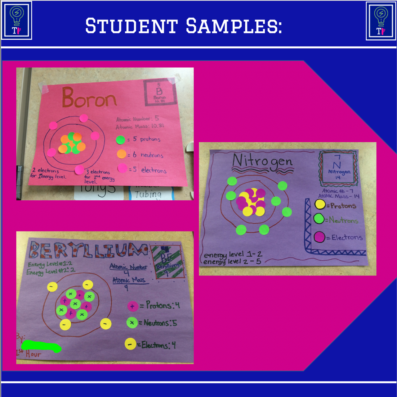 Atoms Project and Worksheet - Bohr's Atom Models