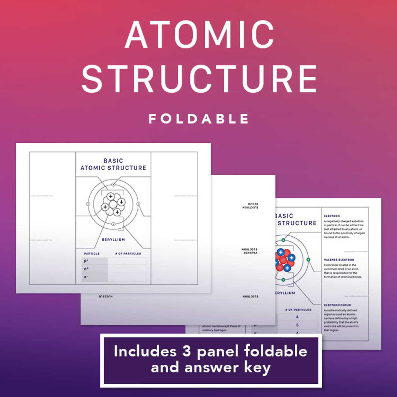 Atomic Structure Foldable