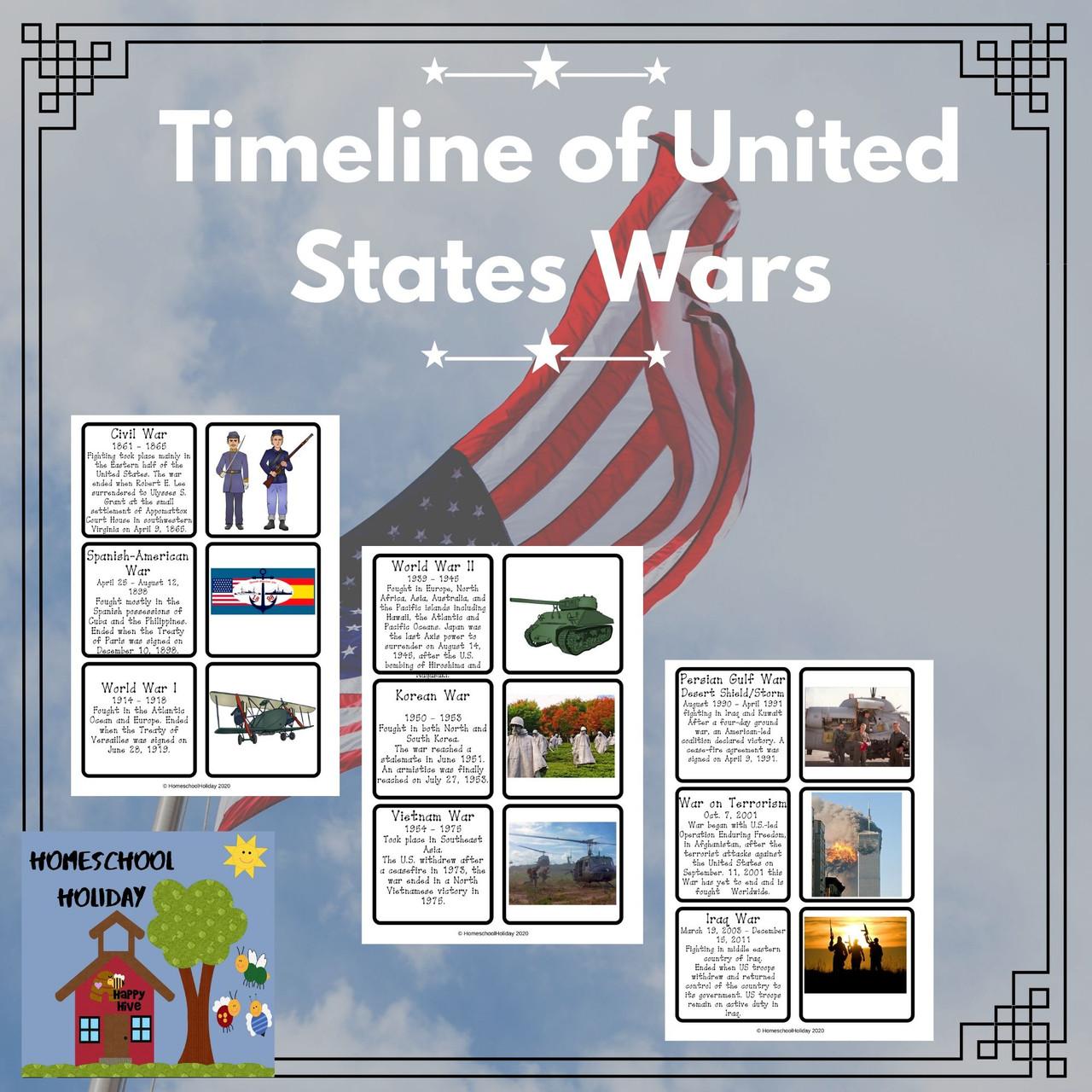 Timeline of US Wars