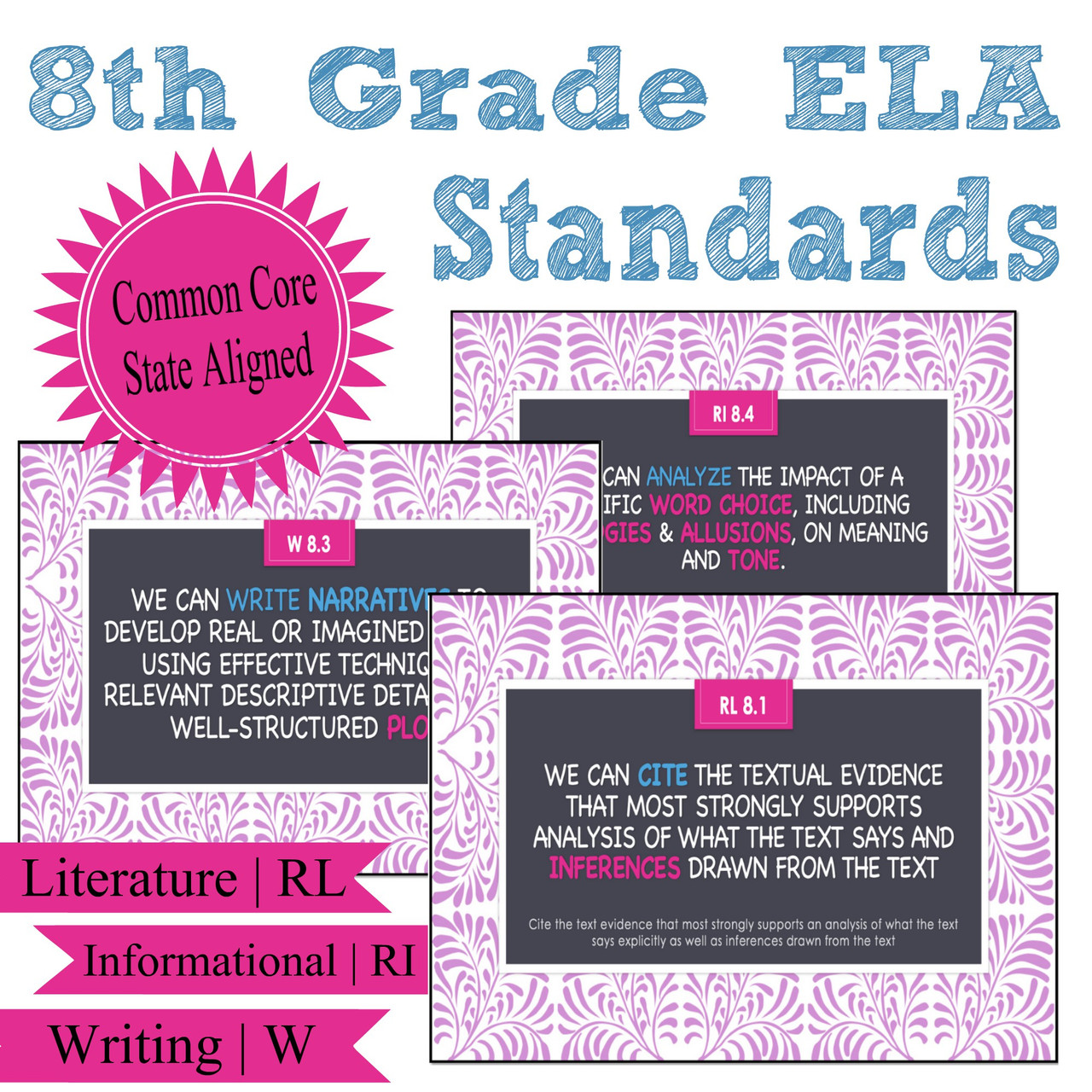 Comprehensive 8th Grade ELA Standards Powerpoint & PDF Prints