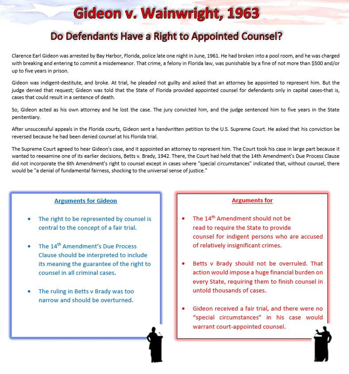 Ap Government Debates Landmark Supreme Court Decisions Part Ii Amped Up Learning