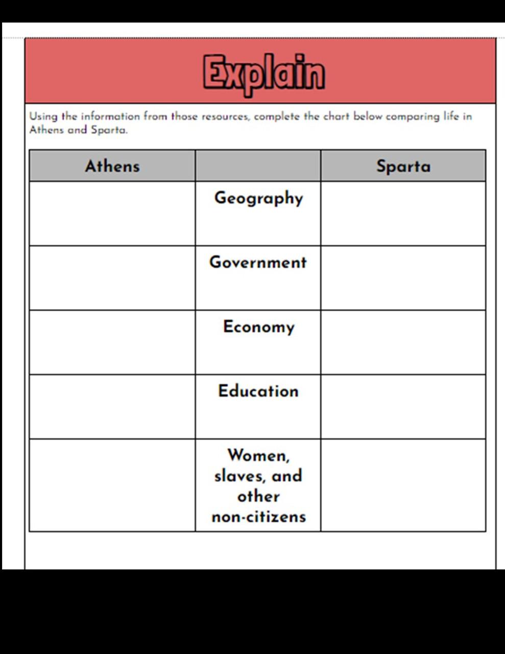 Athens-Sparta Hyperdoc: Greek City-States Comparison WebQuest