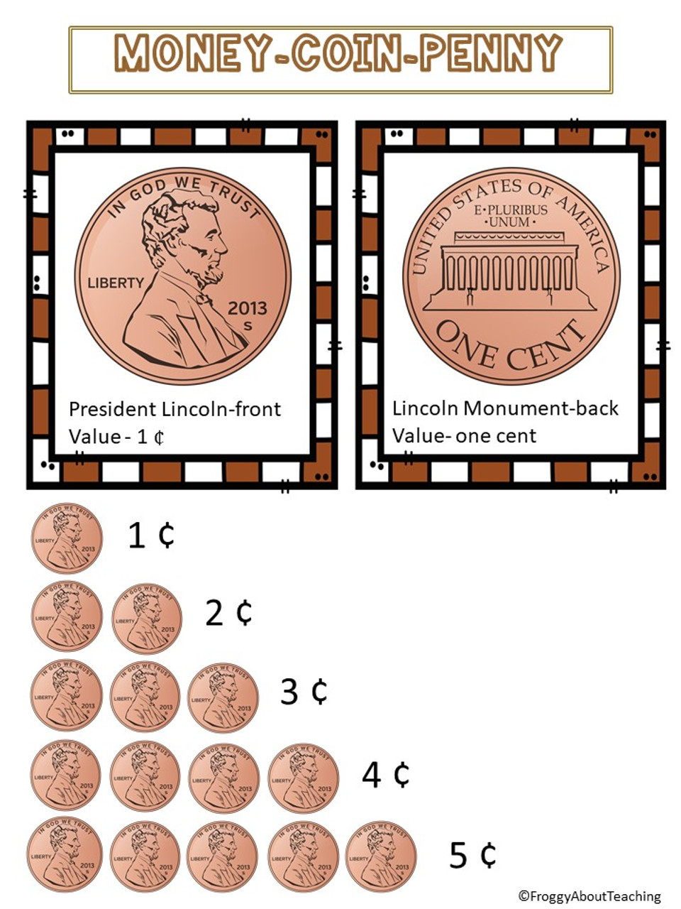 K-1 Coins Distance Learning Packet 1