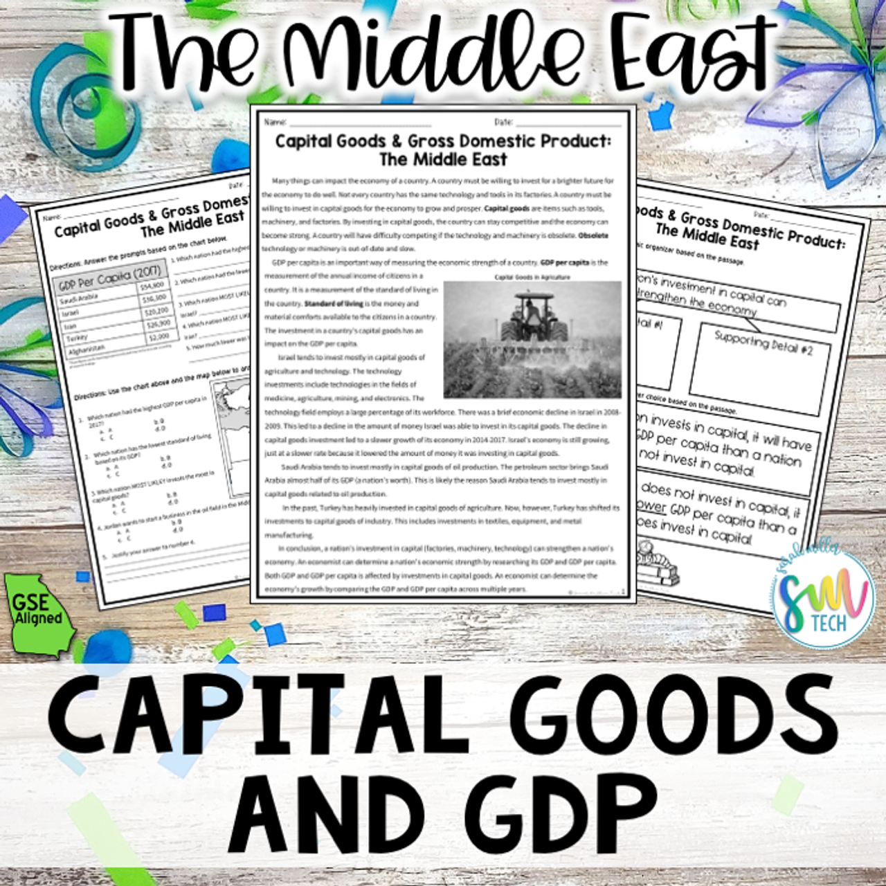 Capital Goods & GDP Middle East Reading Packet (SS7E6, SS7E6c)