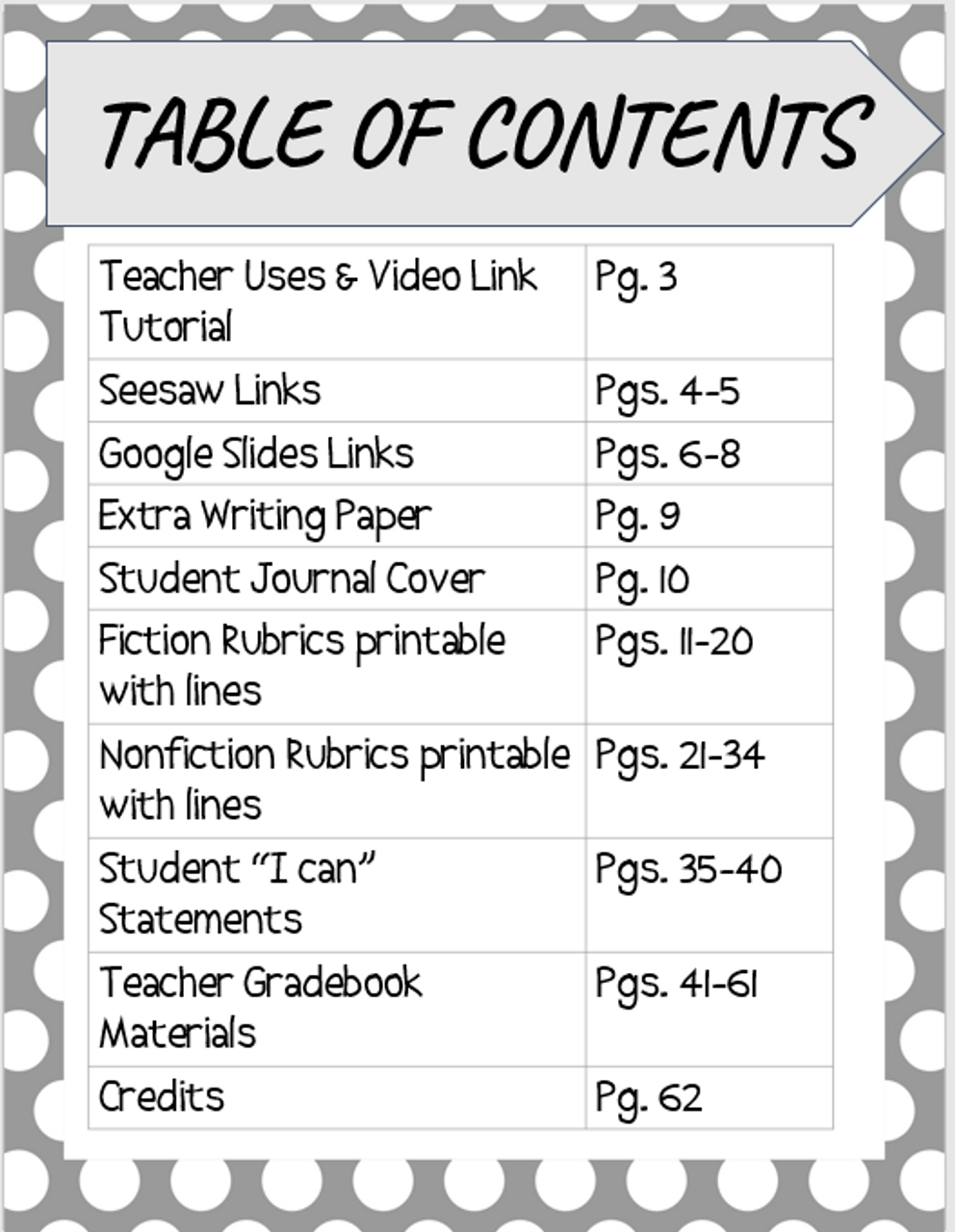 3rd Grade CCSS Reader's Response Rubrics (Distance/In Class Learning)