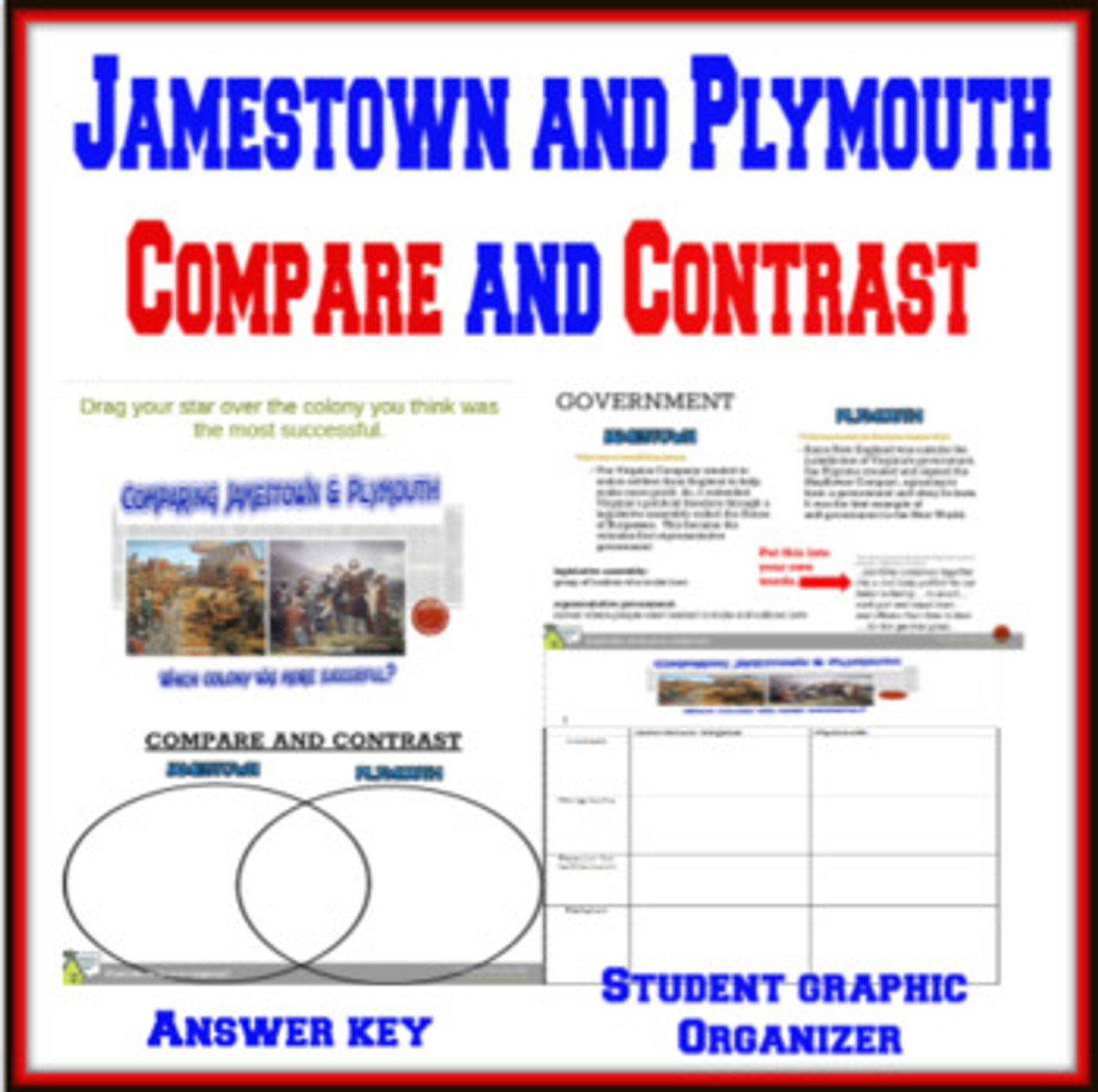 Jamestown and Plymouth Colonies Compare and Contrast