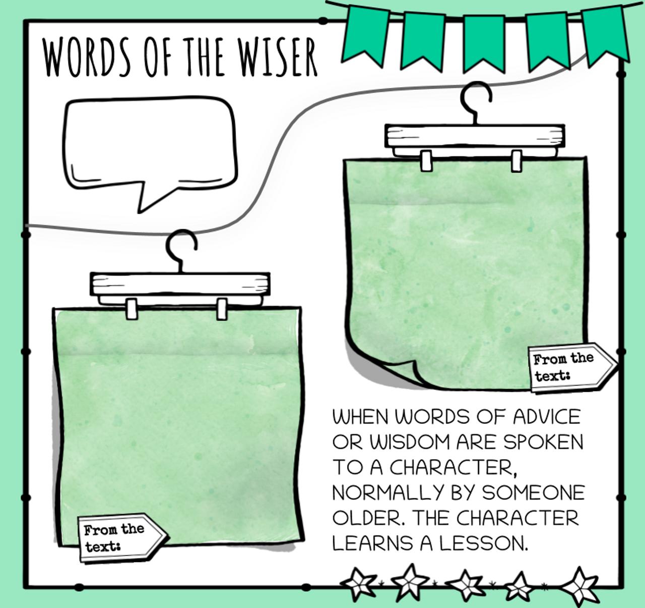 Close Reading Notice & Note Signpost Log (fiction) Digital for Google Classroom