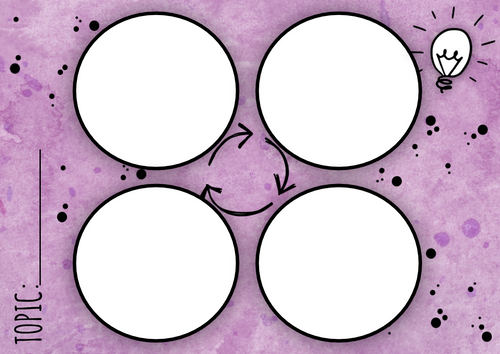 Graphic Organizers: Sequence/Chronological (Digital and Printable)