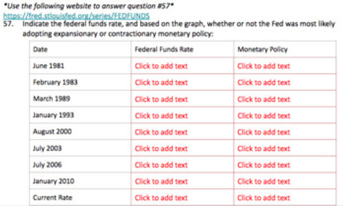 Monetary Policy and Tools of Federal Reserve Webquest Distance Learning Covid-19