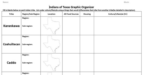 Native American Graphic Organizer