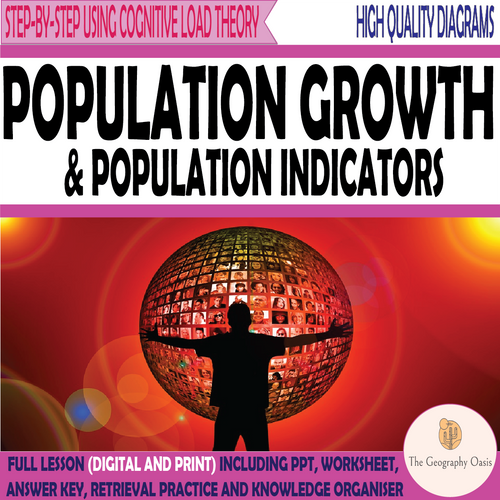FREE - World Population Growth and Population Indicators