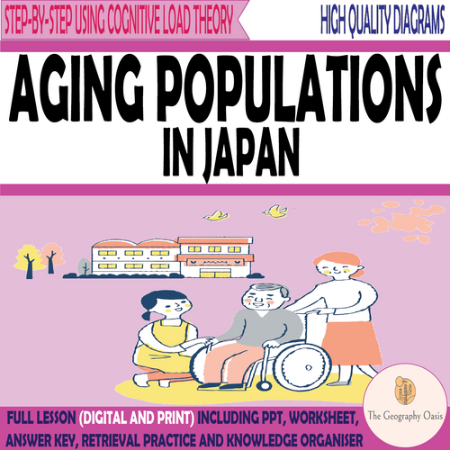 Aging Populations: Japan