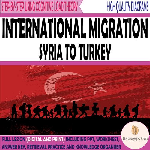 International Migration (Syria to Turkey)
