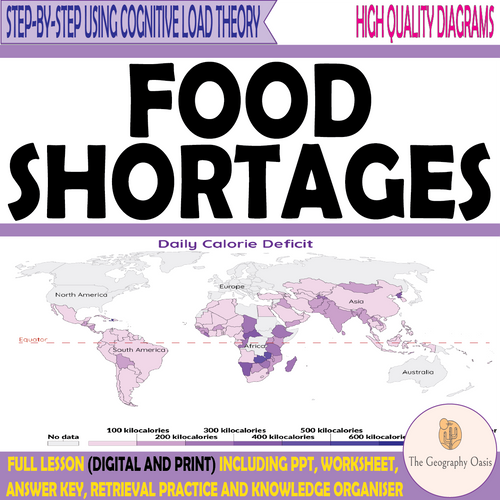 Food Shortages and Distribution