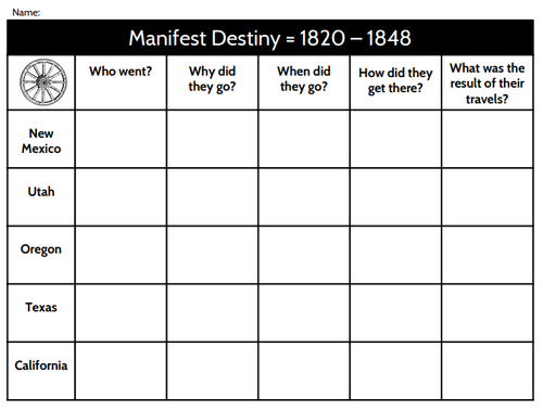 Manifest Destiny Graphic Organizer - Who, What, When, Why, and How