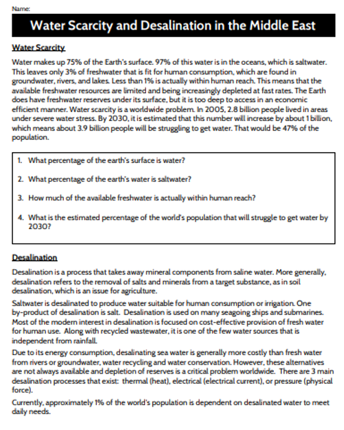 Water Scarcity and Desalination in the Middle East
