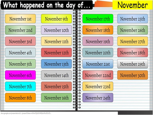 Daily Warm-Up, Closers for Class: Facts- Did You Know?-- November