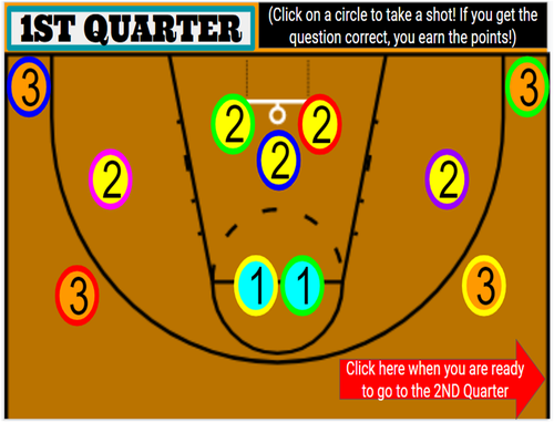 Basketball Interactive Review Game--For ANY subject!