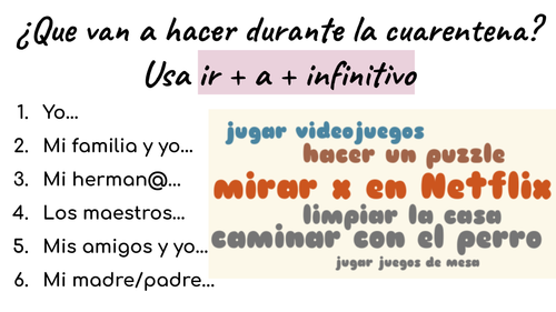 Spanish Conversation Starters: La Vida en Cuarentena