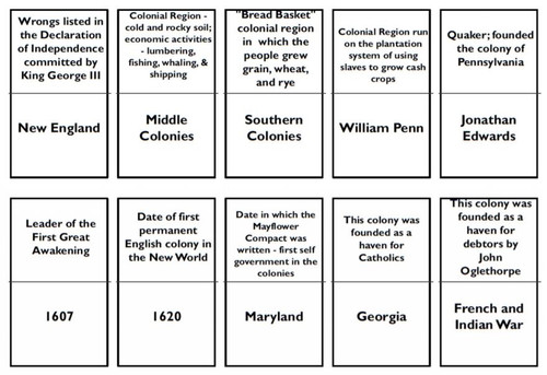 History Dominoes - Colonies & Revolution