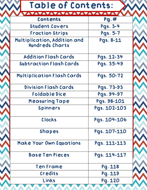 Math Manipulatives Packet (Printable for in class or at home)