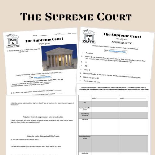 Supreme Court WebQuest (Google Compatiable