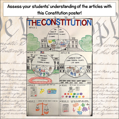 Project: Illustrating the Articles (distance learning option)