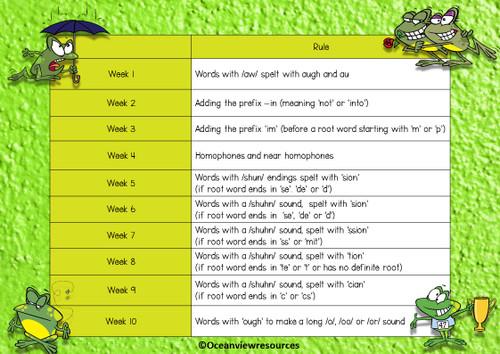 Spelling Term 1 Grade 4