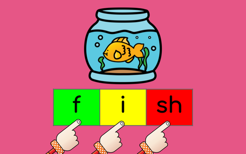 Distance Learning Phonics Digraphs SH, CH, TH, & CK (Remote Ready Resource)