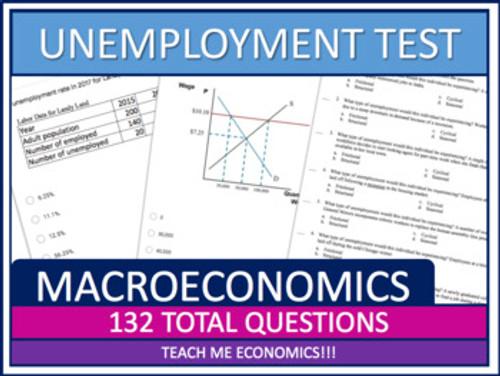 Unemployment Test Distance Learning Google Forms App Covid-19 Economics
