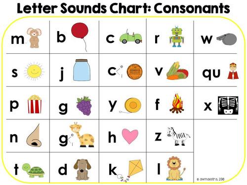 Alphabet & Phonics Charts