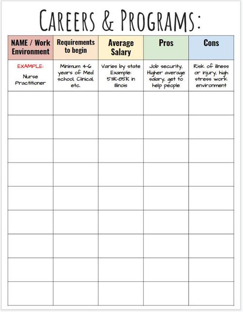 Senior Portfolio Checklist