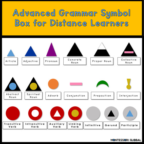 Montessori | Digital Advanced Grammar Symbols | Google Slides
